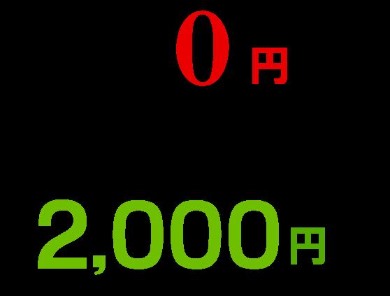 福岡で最安!中国語 2000円